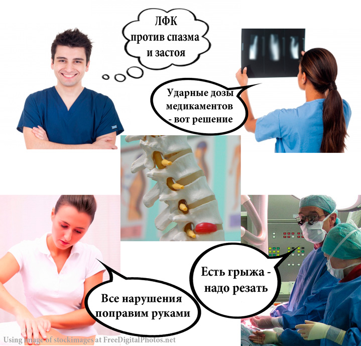 Различные подходы к причинам и методам лечения грыжи позвоночника
